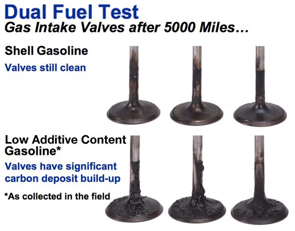"Top Tier Detergent Gasoline >> ""Top Tier Gas""?! - Harley Davidson Forums"